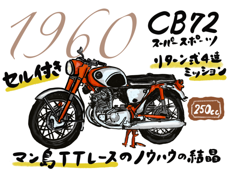 ドリームCB72 スーパースポーツ2