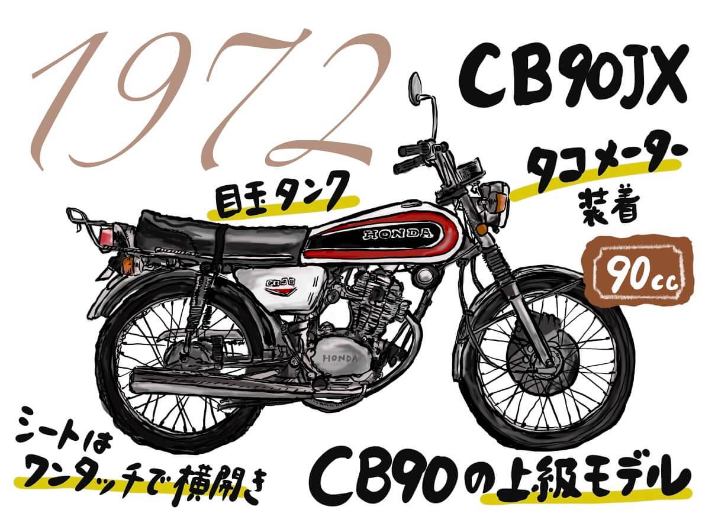 ベンリイ CB90JX
